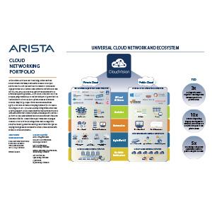 arista resources thumbnail